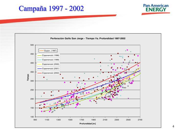 Campaña 1997 - 2002