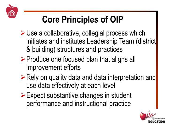Core Principles of OIP
