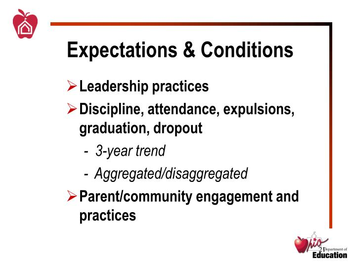 Expectations & Conditions