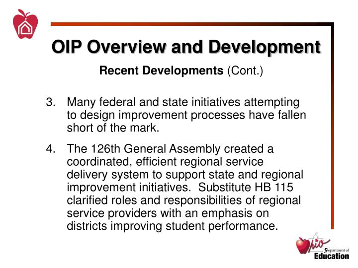 OIP Overview and Development