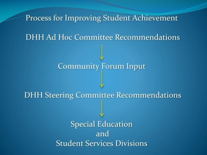 Process for Improving Student Achievement
