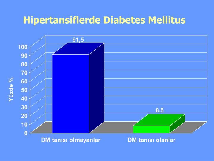 Hipertansiflerde Diabetes
