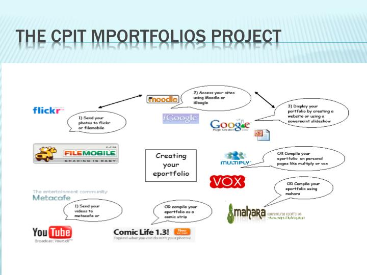 The CPIT