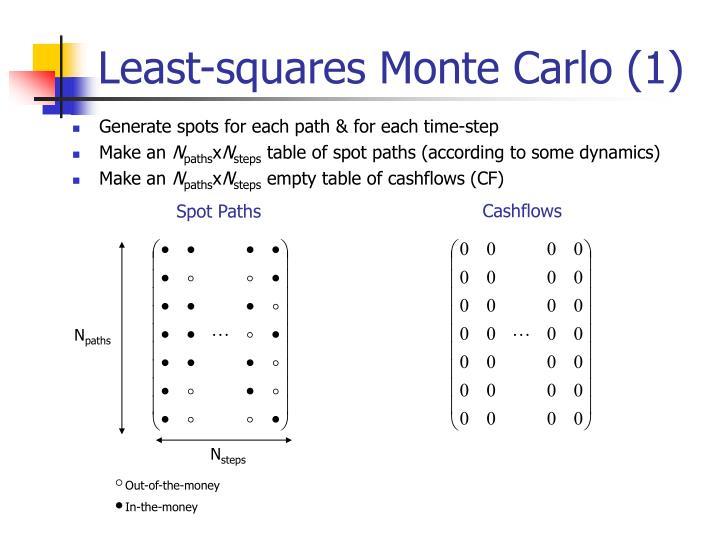 Least-squares Monte Carlo (1)