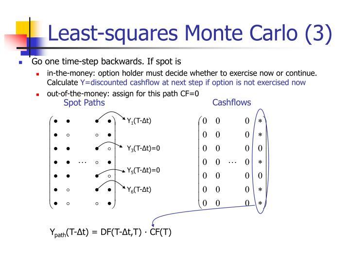 Least-squares Monte Carlo (3)