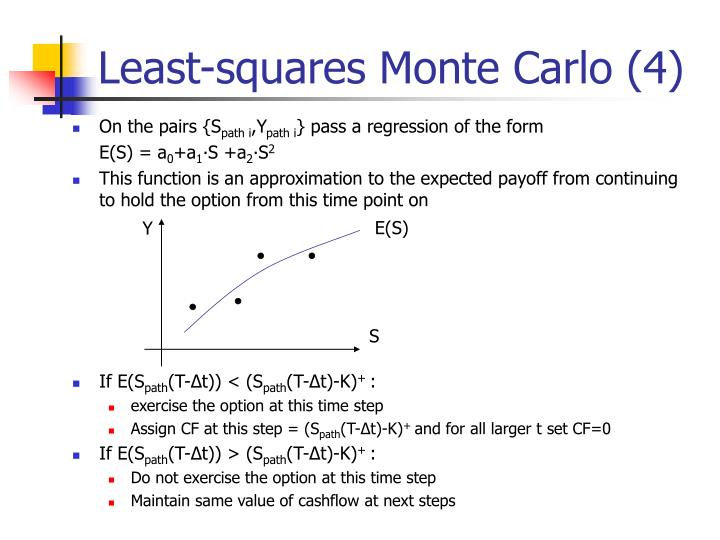 Least-squares Monte Carlo (4)