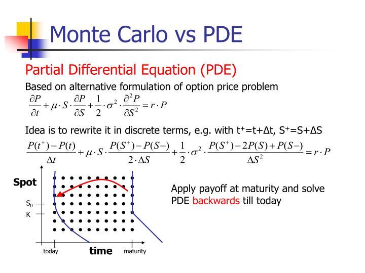 Monte Carlo vs PDE