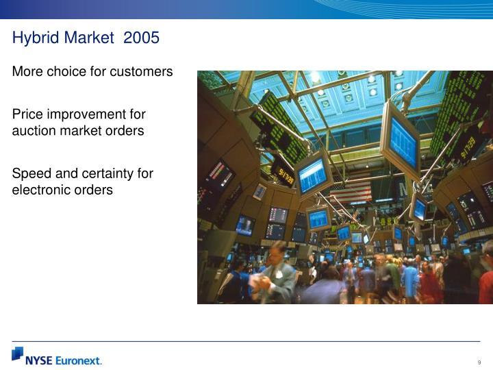 Hybrid Market  2005