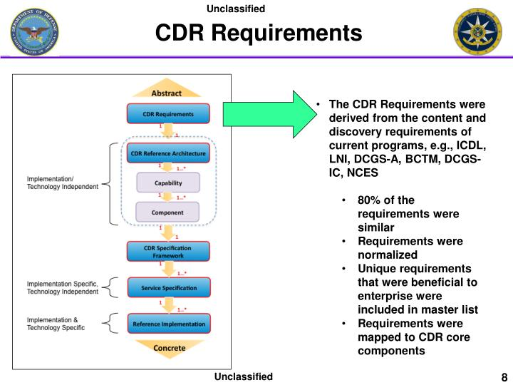 cdr requirements It is important that applicants pay careful attention to cdr documentation to ensure a smooth and efficient process do not download and archive documentation, as it.