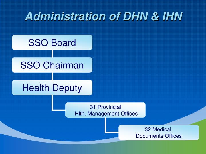 Administration of DHN & IHN