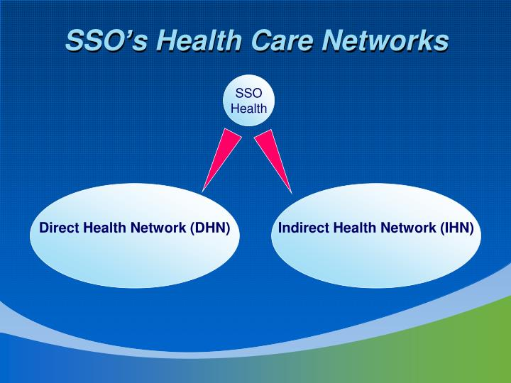SSO's Health Care Networks