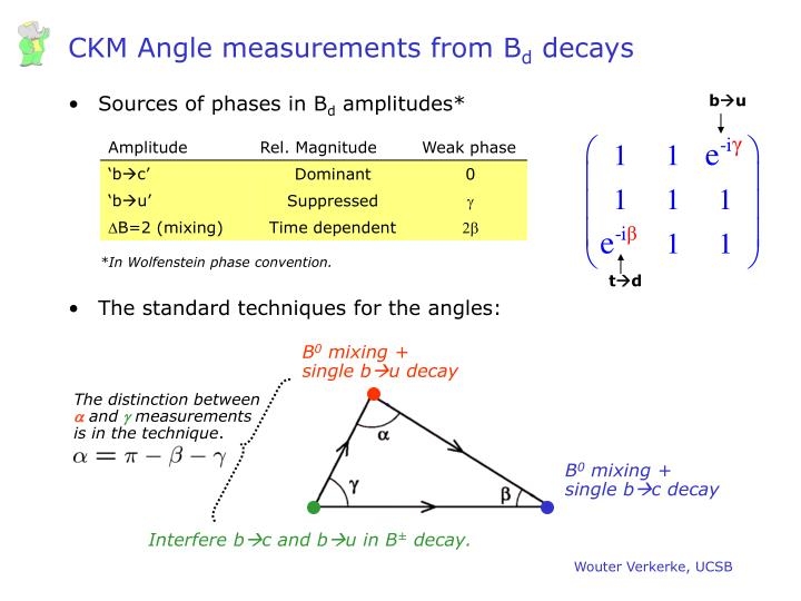 CKM Angle measurements from B