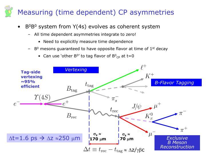 Measuring (time dependent) CP asymmetries