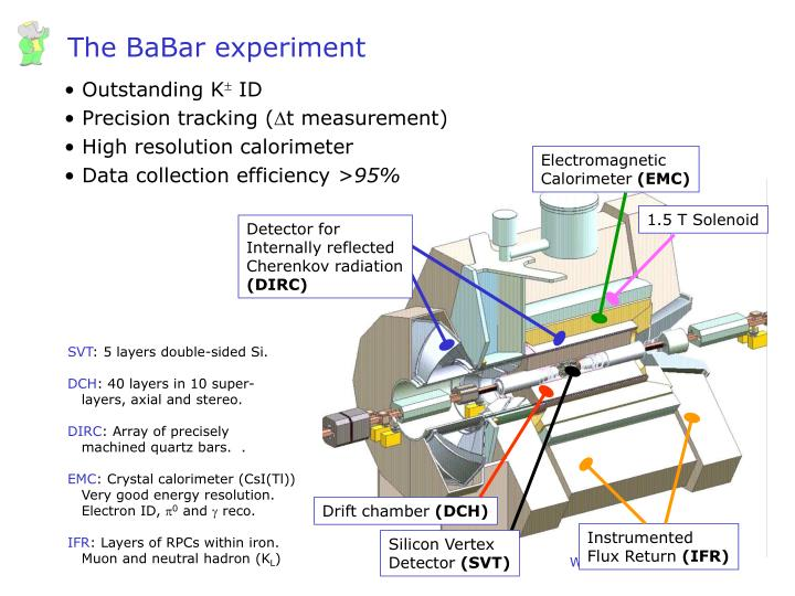 The BaBar experiment