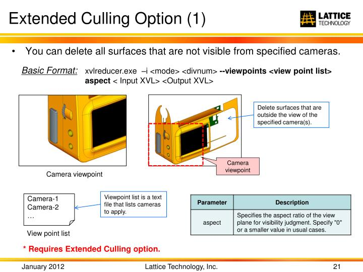 Extended Culling Option (1)