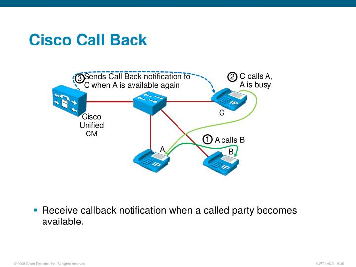Cisco Call Back