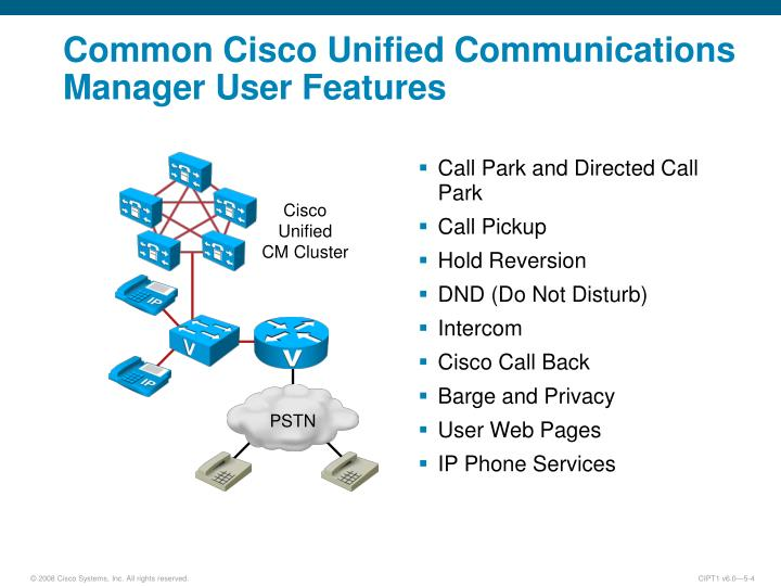 Common Cisco Unified Communications Manager User Features