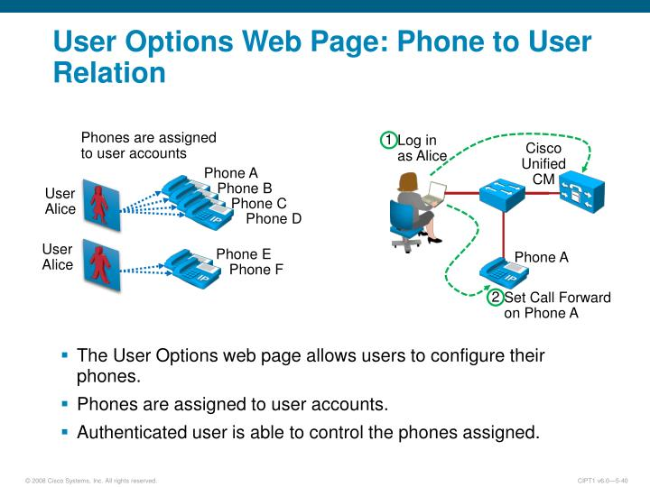 User Options Web Page: Phone to User Relation