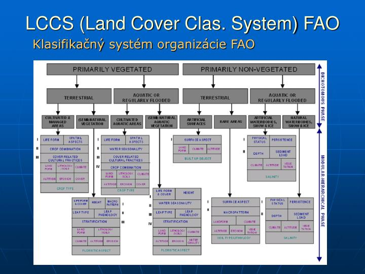 LCCS (Land Cover Clas. System) FAO