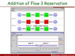addition of flow 3 reservation