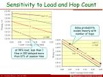 sensitivity to load and hop count