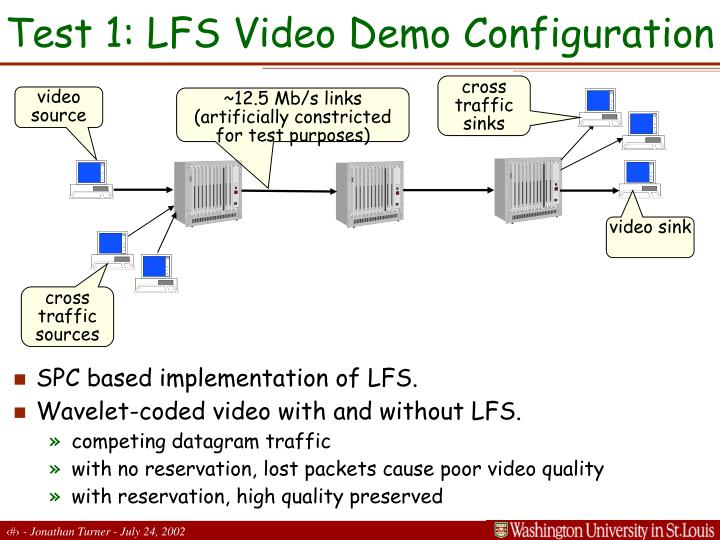 Test 1: LFS Video Demo Configuration