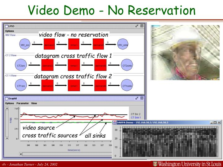 Video Demo - No Reservation