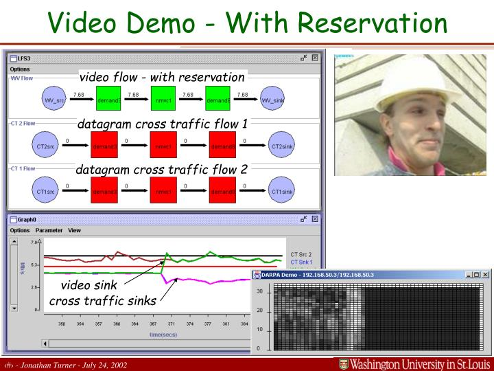 Video Demo - With Reservation