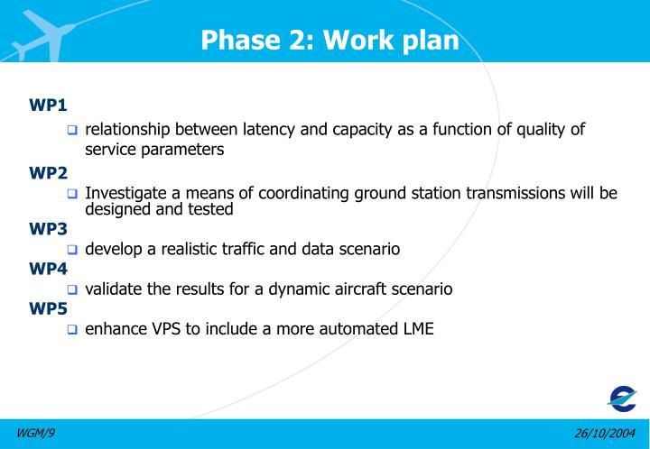 Phase 2: Work plan