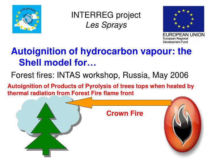 Interreg project les sprays