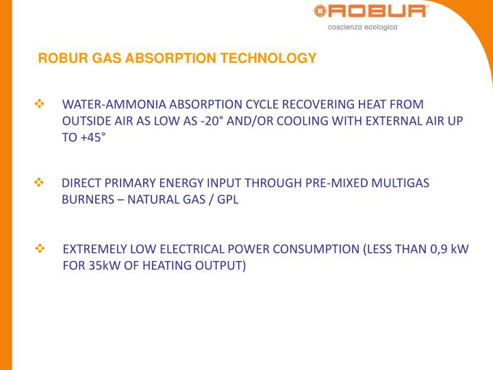 ROBUR GAS ABSORPTION TECHNOLOGY