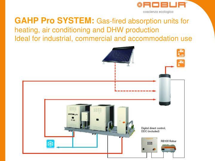 GAHP Pro SYSTEM: