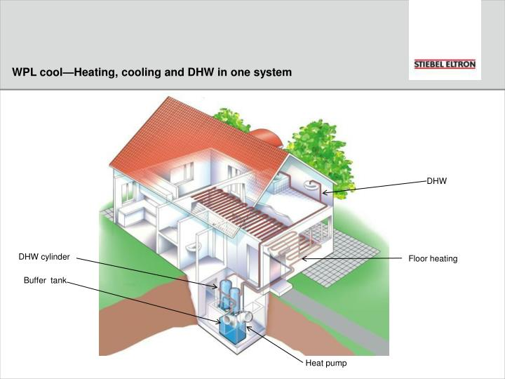 WPL cool—Heating, cooling and DHW in one system