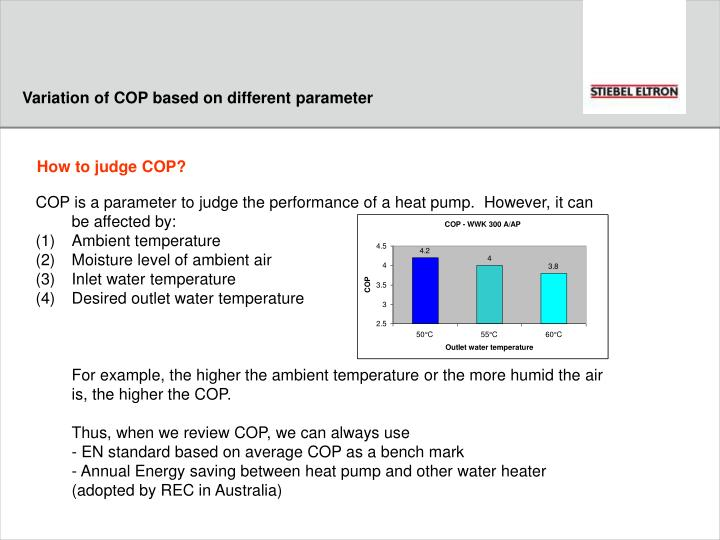 Variation of COP based on different parameter