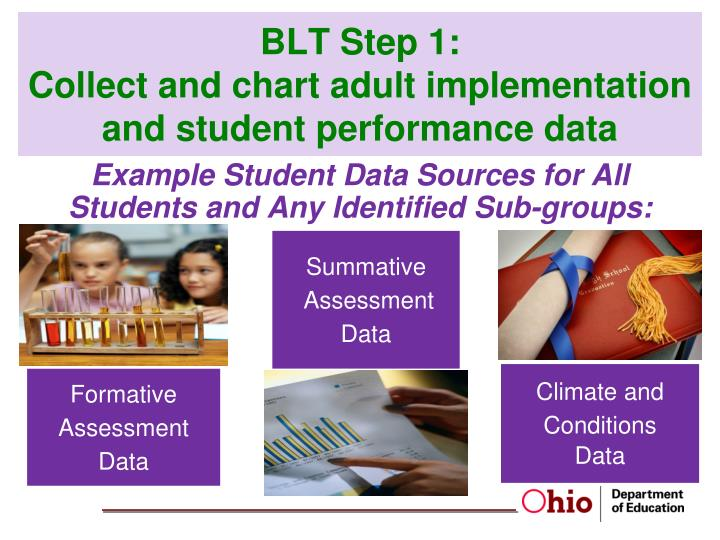 BLT Step 1: