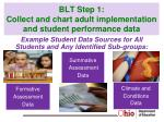 blt step 1 collect and chart adult implementation and student performance data1