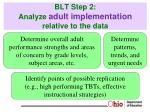 blt step 2 analyze adult implementation relative to the data