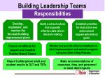 building leadership teams