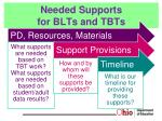 needed supports for blts and tbts