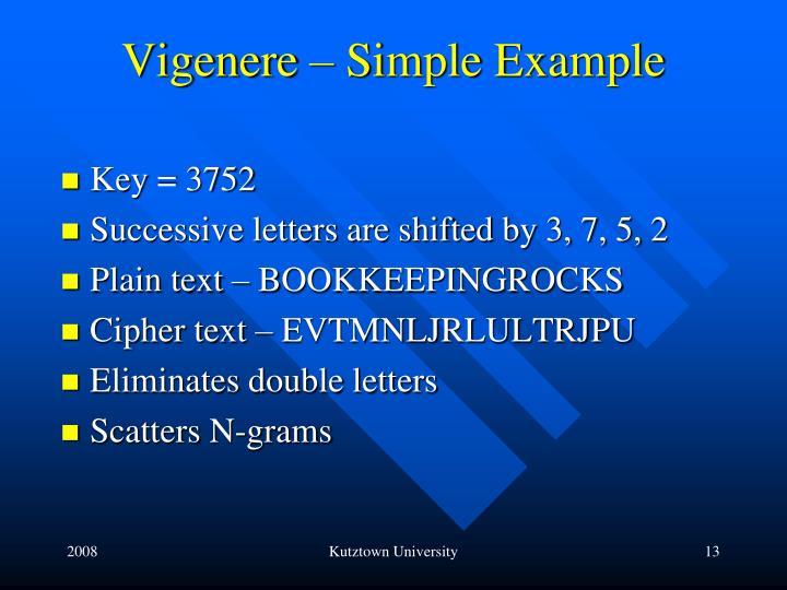 Vigenere – Simple Example