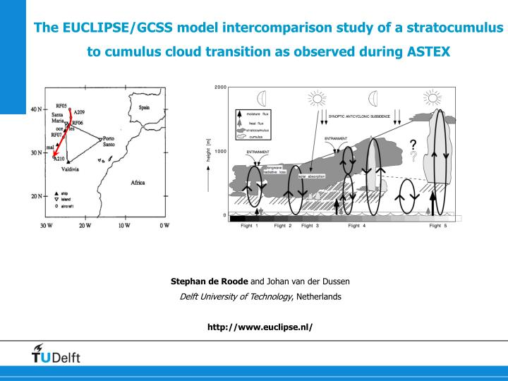 The EUCLIPSE/GCSS model intercomparison study of a stratocumulus to cumulus cloud transition as obse...