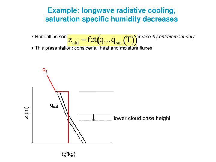 Example: longwave radiative cooling,