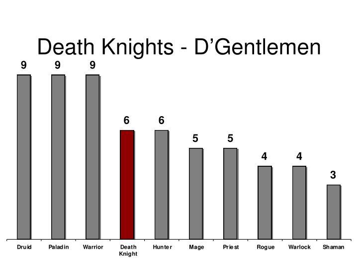 Death Knights - D'Gentlemen