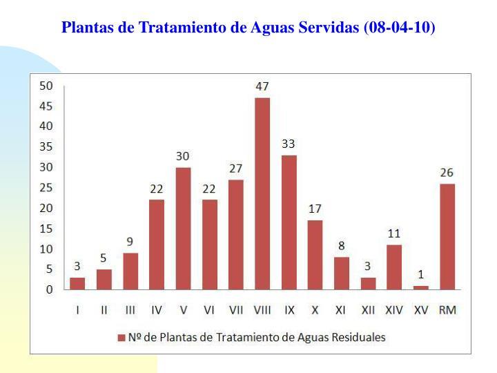 Plantas de Tratamiento de Aguas Servidas (08-04-10)
