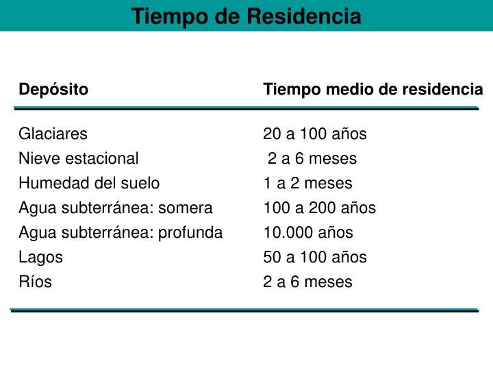 Tiempo de Residencia