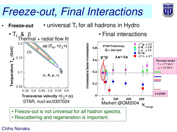 Freeze-out, Final Interactions