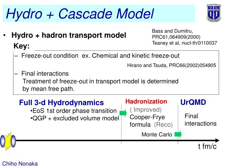 Hydro + Cascade Model