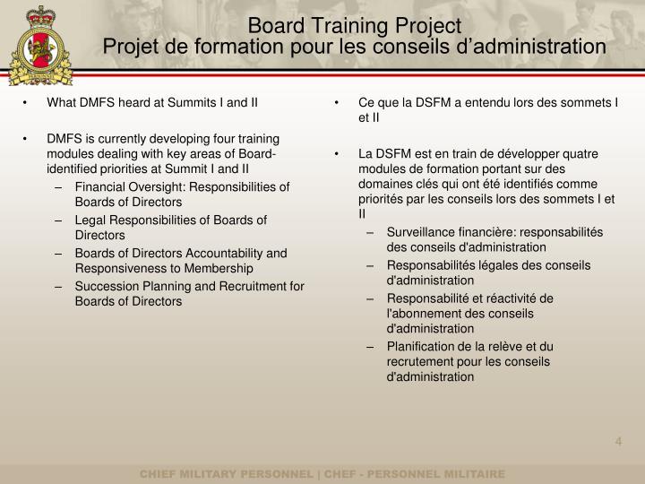 Board Training Project
