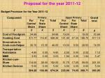 proposal for the year 2011 121