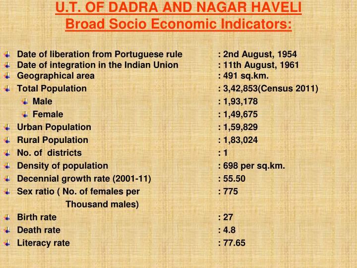 U.T. OF DADRA AND NAGAR HAVELI